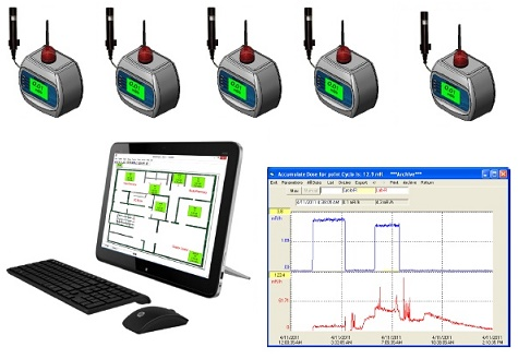 MonitoringChannels